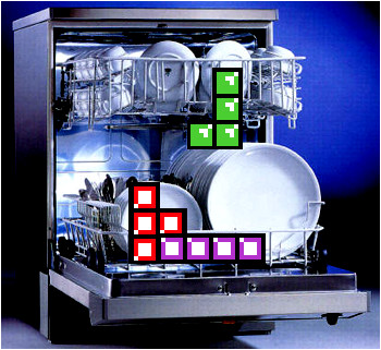 dishwasher-tetris
